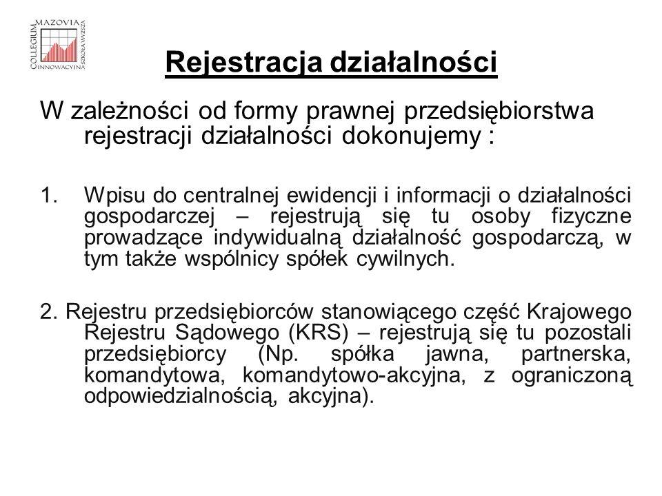 Rejestracja działalności