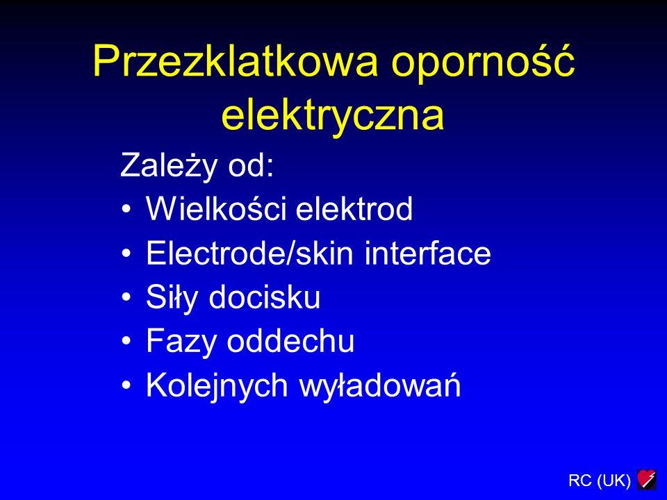 Przezklatkowa oporność elektryczna