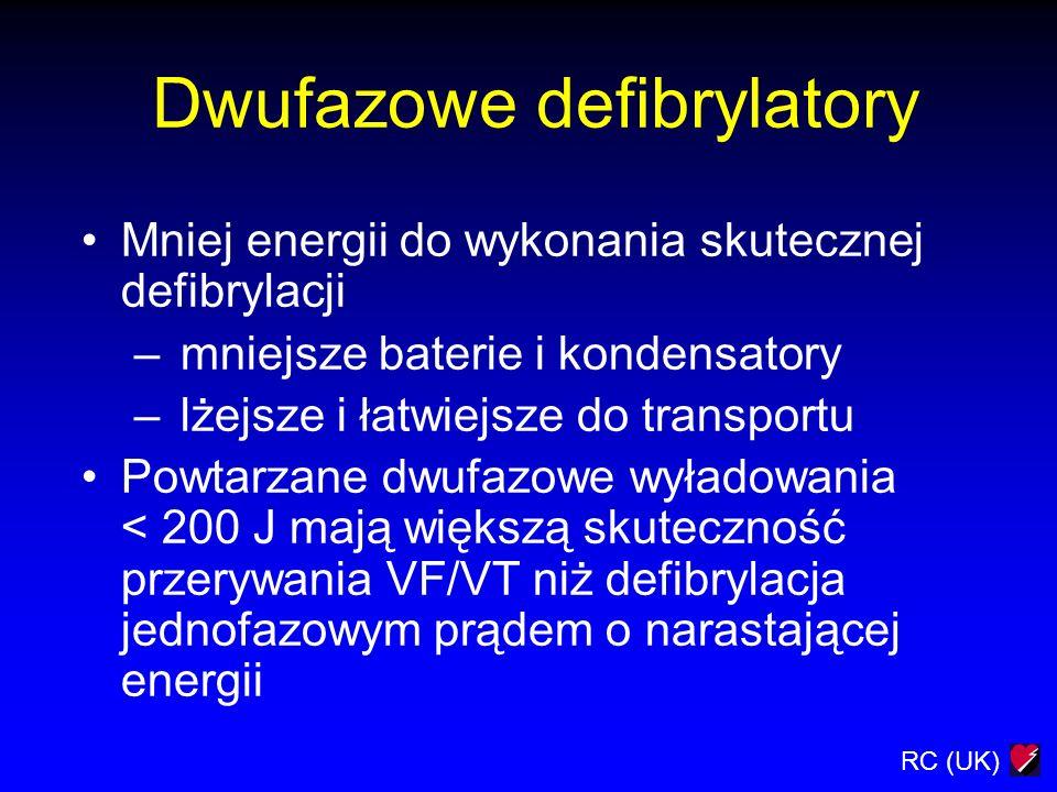 Dwufazowe defibrylatory