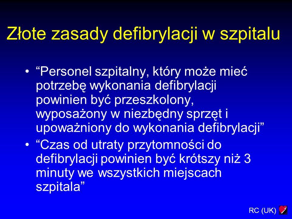 Złote zasady defibrylacji w szpitalu