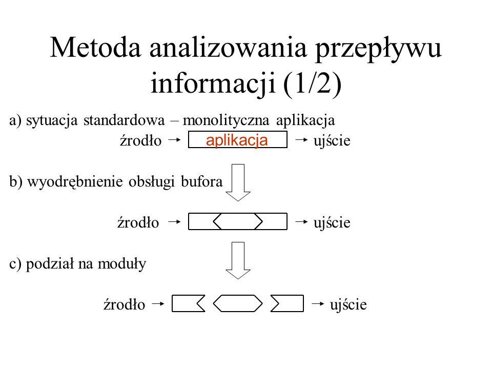 Metoda analizowania przepływu informacji (1/2)