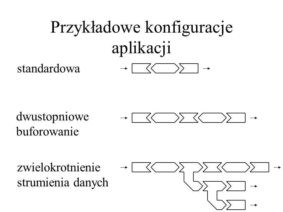 Przykładowe konfiguracje aplikacji