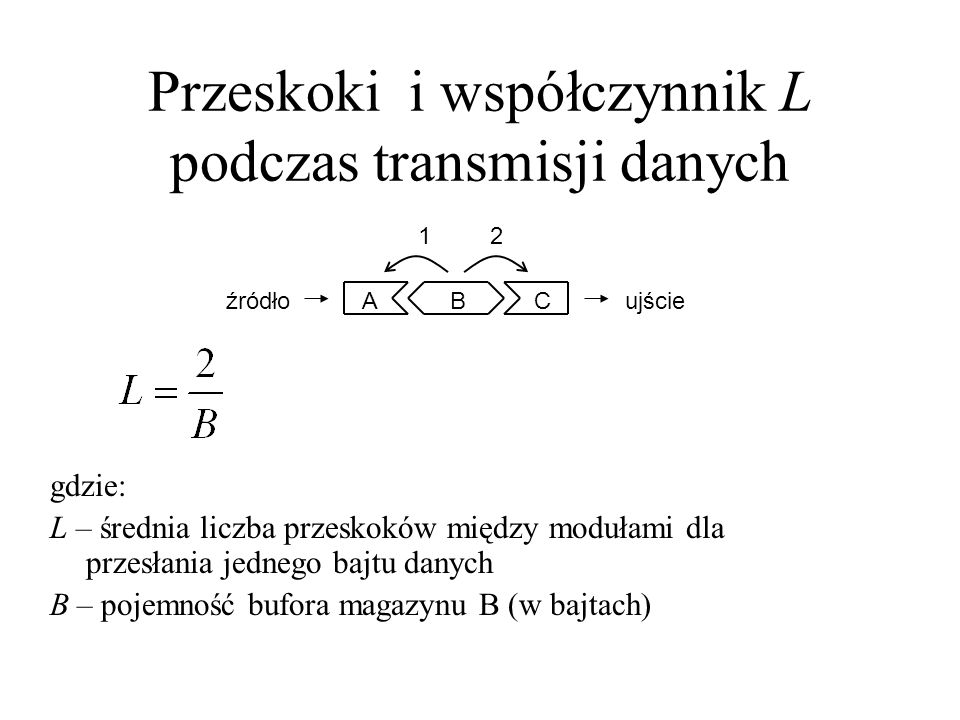 Przeskoki i współczynnik L podczas transmisji danych