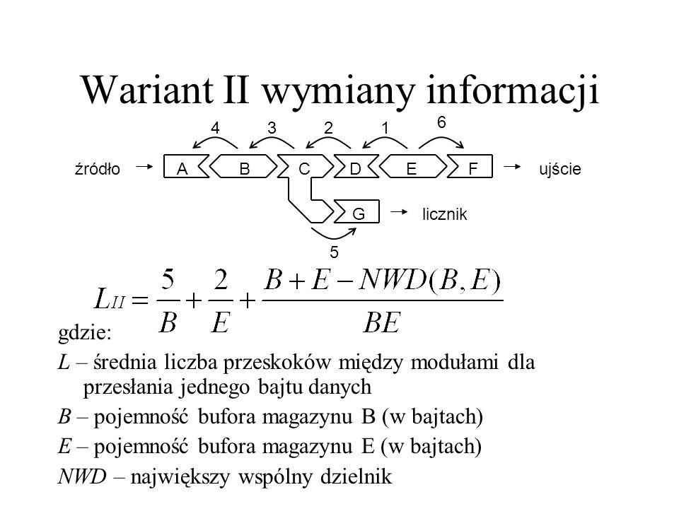 Wariant II wymiany informacji