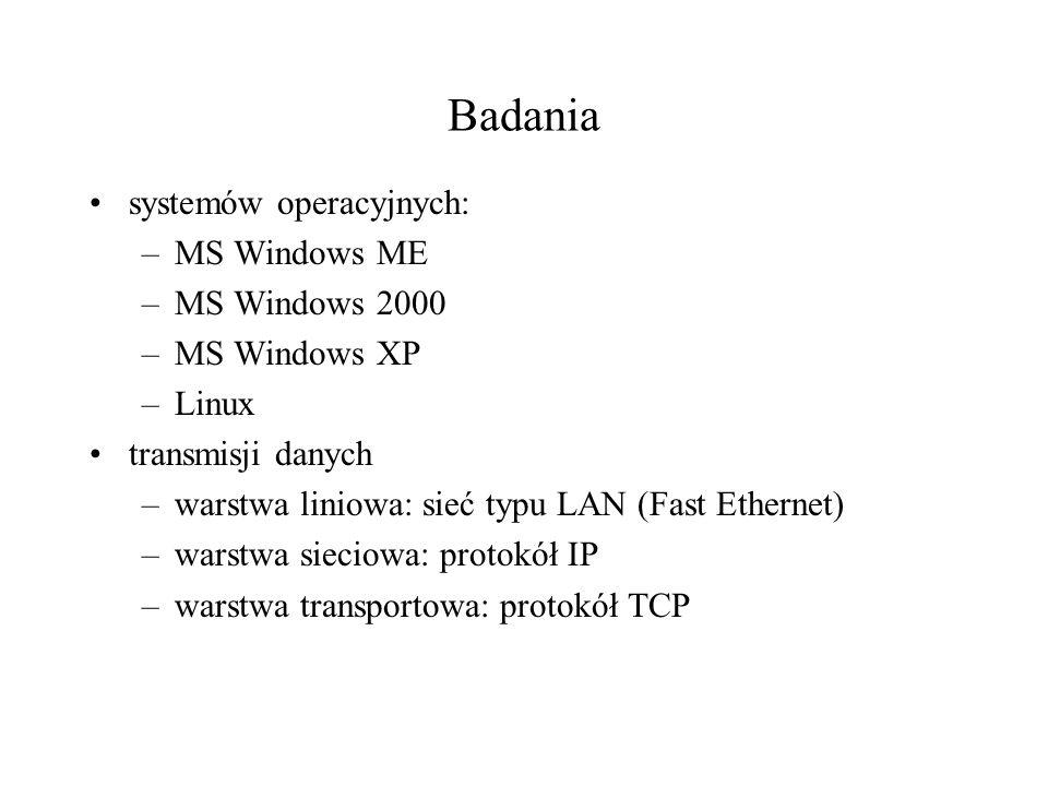 Badania systemów operacyjnych: MS Windows ME MS Windows 2000