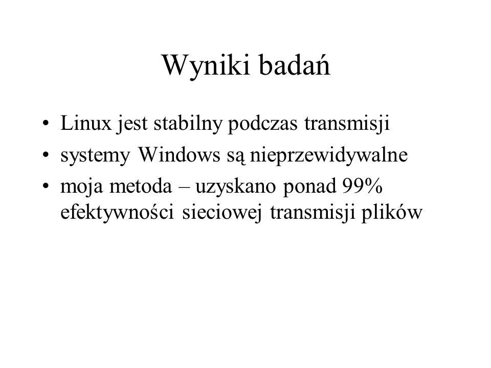 Wyniki badań Linux jest stabilny podczas transmisji