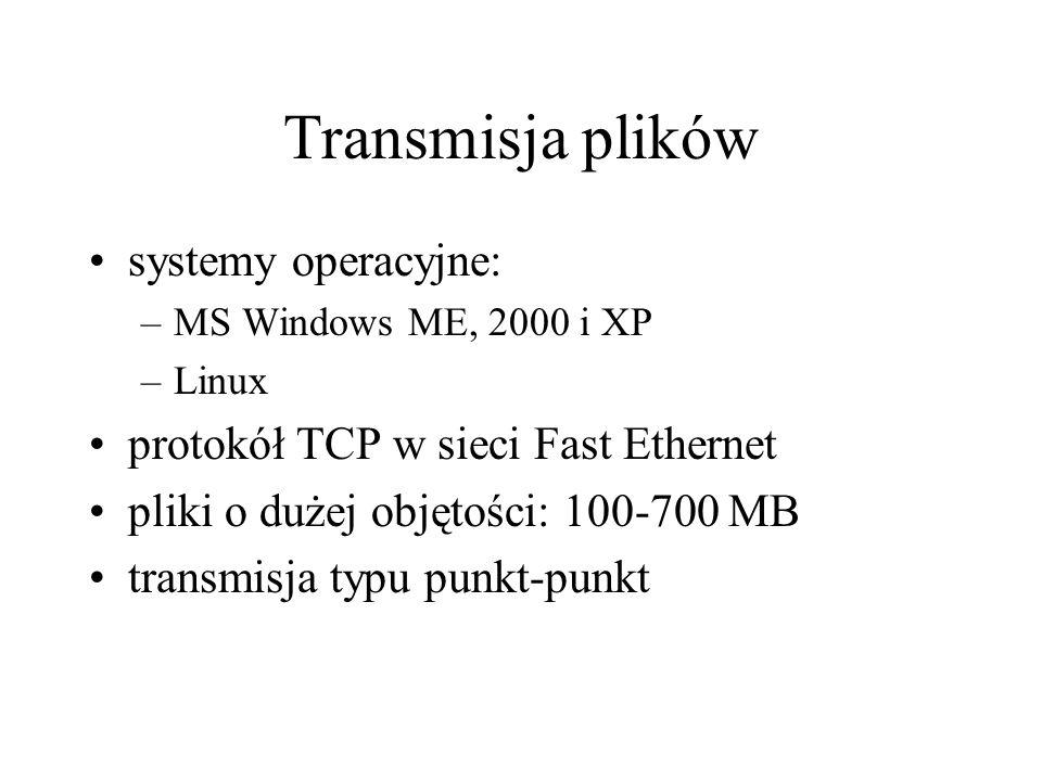 Transmisja plików systemy operacyjne: