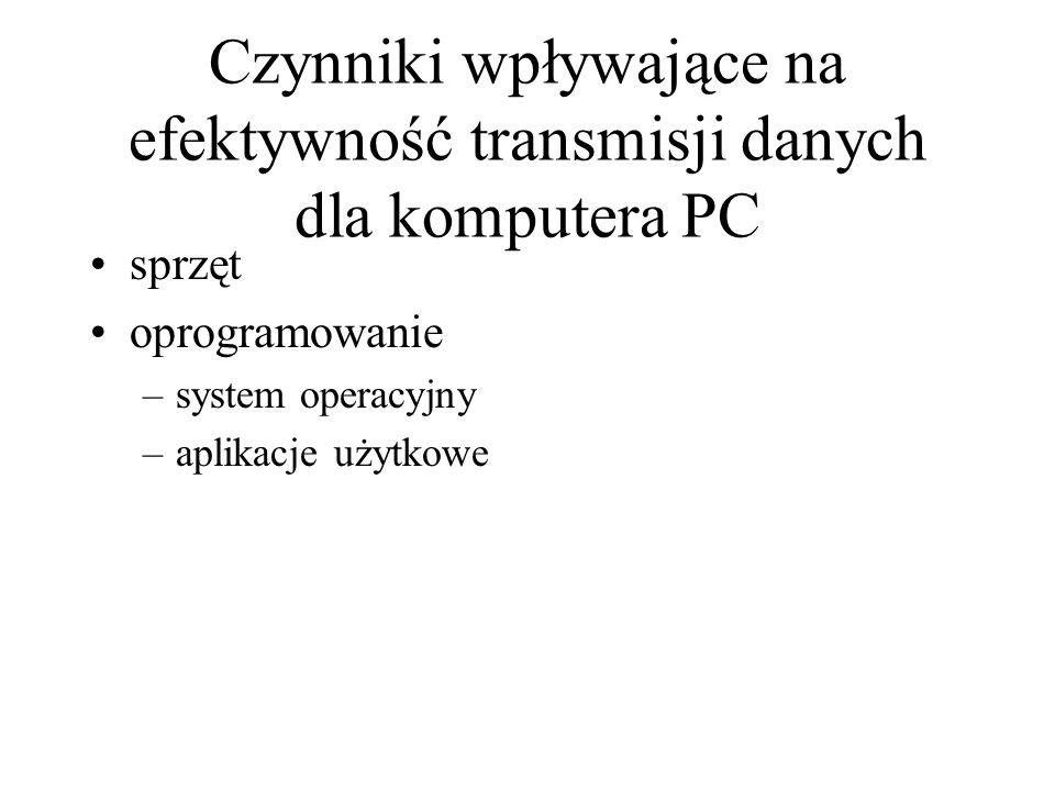 Czynniki wpływające na efektywność transmisji danych dla komputera PC