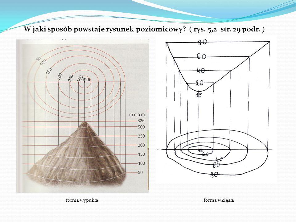 W jaki sposób powstaje rysunek poziomicowy ( rys. 5,2 str. 29 podr. )