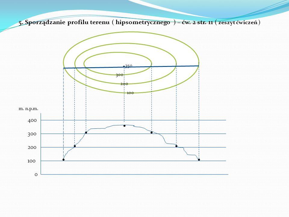 5. Sporządzanie profilu terenu ( hipsometrycznego ) – ćw. 2 str