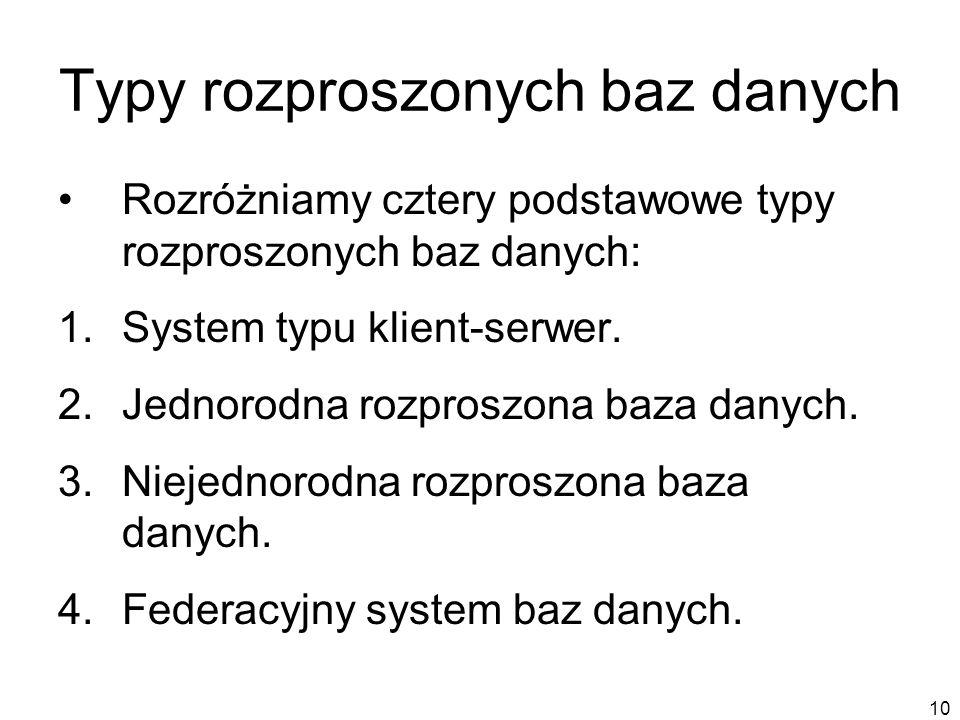 Typy rozproszonych baz danych