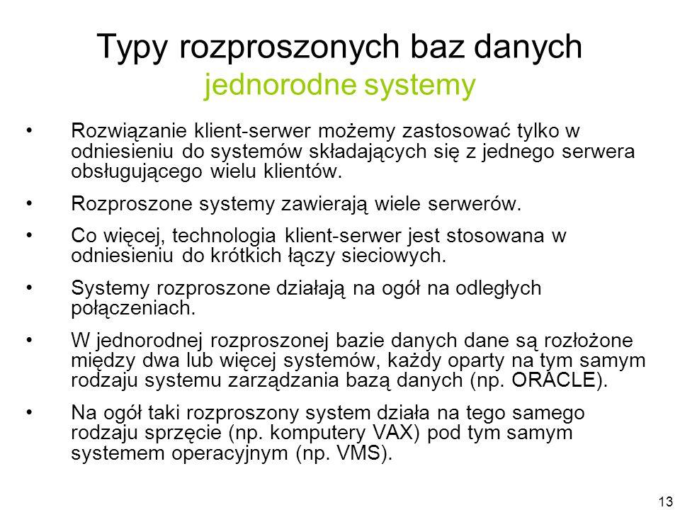 Typy rozproszonych baz danych jednorodne systemy