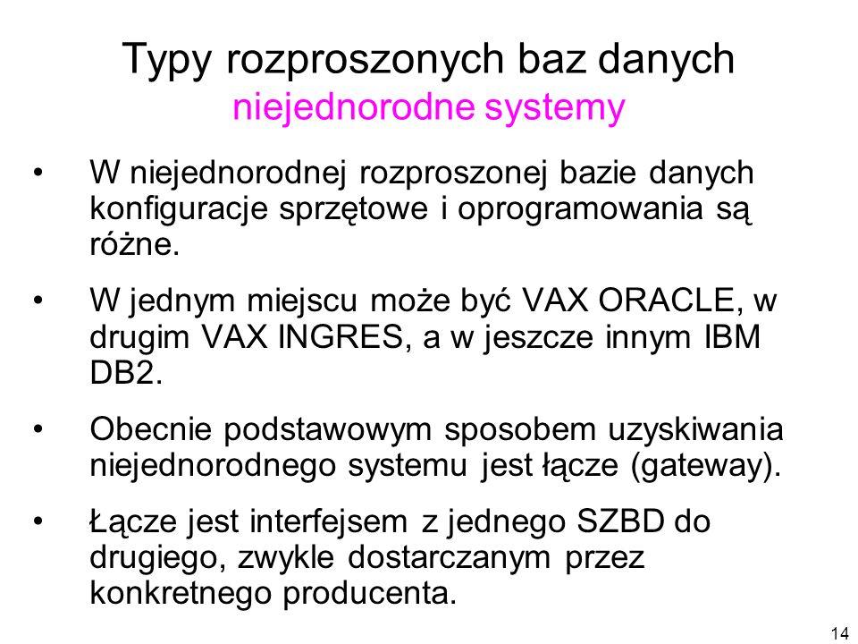 Typy rozproszonych baz danych niejednorodne systemy