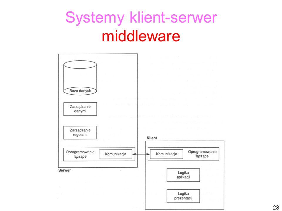 Systemy klient-serwer middleware