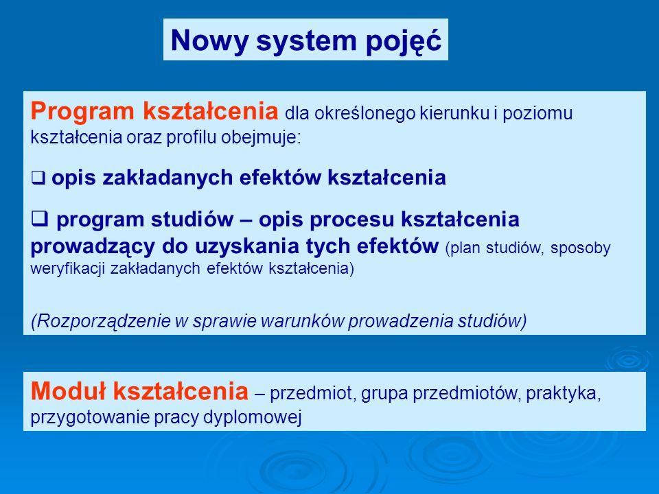 Nowy system pojęćProgram kształcenia dla określonego kierunku i poziomu kształcenia oraz profilu obejmuje: