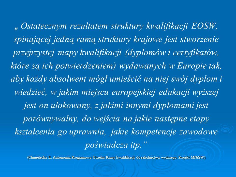 """"""" Ostatecznym rezultatem struktury kwalifikacji EOSW,"""