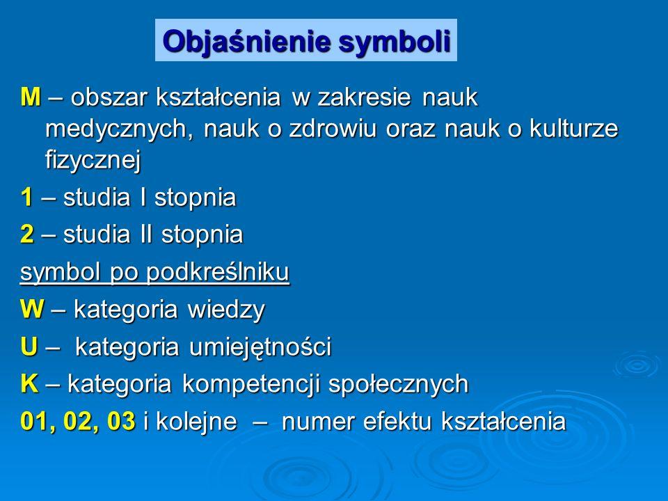 Objaśnienie symboli M – obszar kształcenia w zakresie nauk medycznych, nauk o zdrowiu oraz nauk o kulturze fizycznej.