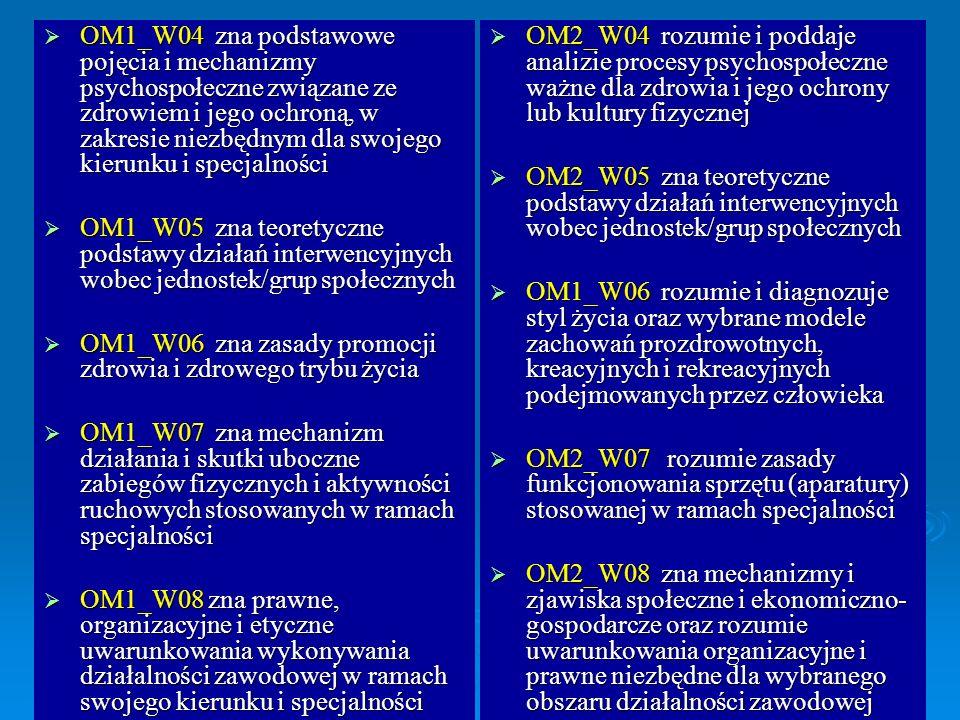 OM1_W04 zna podstawowe pojęcia i mechanizmy psychospołeczne związane ze zdrowiem i jego ochroną, w zakresie niezbędnym dla swojego kierunku i specjalności