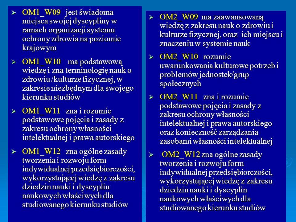 OM1_W09 jest świadoma miejsca swojej dyscypliny w ramach organizacji systemu ochrony zdrowia na poziomie krajowym