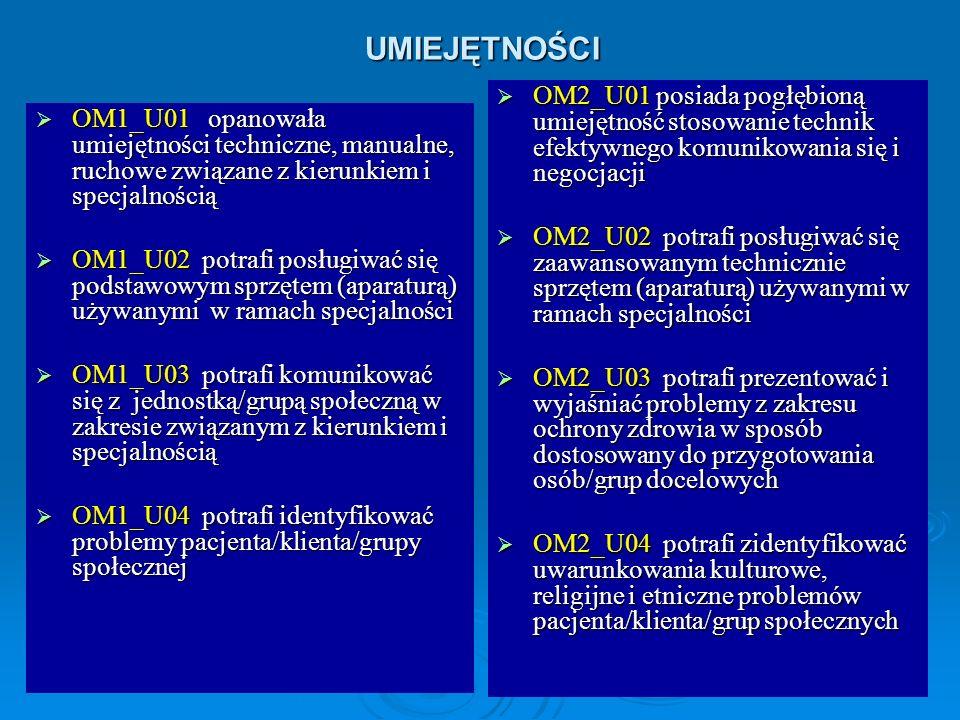 UMIEJĘTNOŚCI OM2_U01 posiada pogłębioną umiejętność stosowanie technik efektywnego komunikowania się i negocjacji.