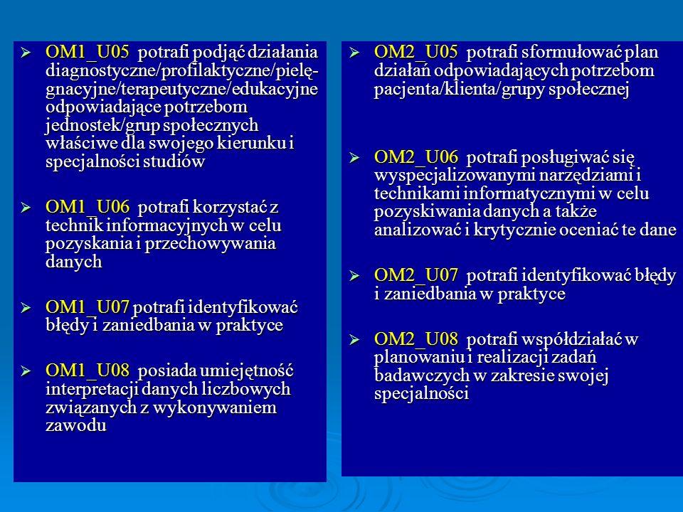 OM1_U05 potrafi podjąć działania diagnostyczne/profilaktyczne/pielęgnacyjne/terapeutyczne/edukacyjne odpowiadające potrzebom jednostek/grup społecznych właściwe dla swojego kierunku i specjalności studiów