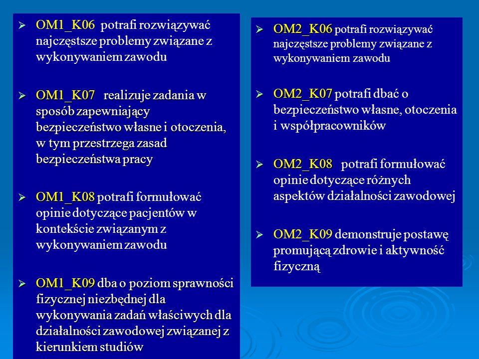 OM1_K06 potrafi rozwiązywać najczęstsze problemy związane z wykonywaniem zawodu
