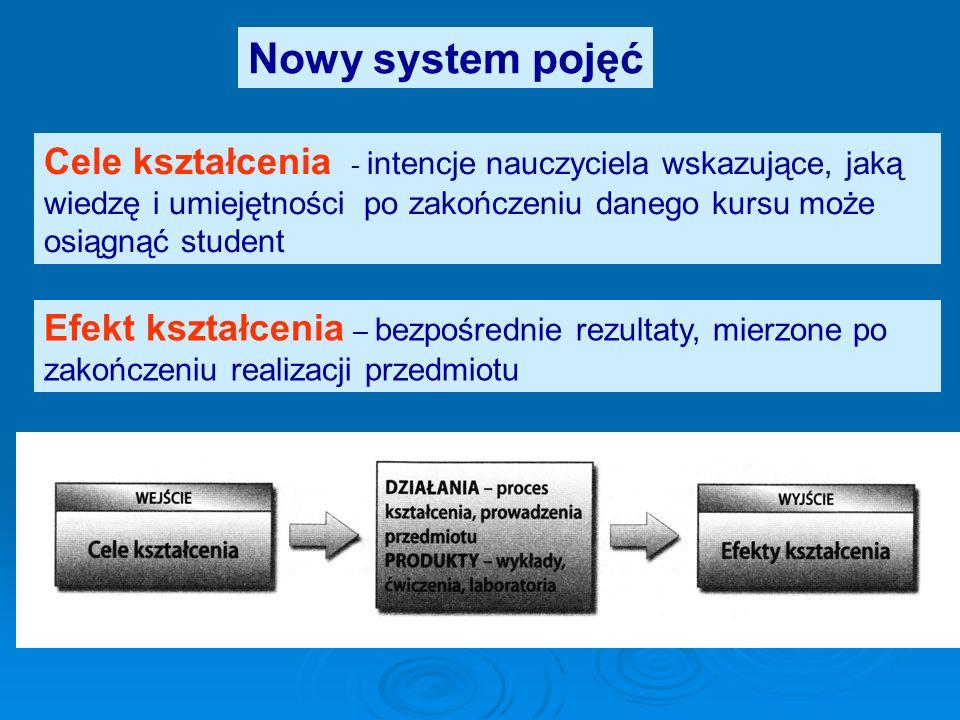 Nowy system pojęćCele kształcenia - intencje nauczyciela wskazujące, jaką wiedzę i umiejętności po zakończeniu danego kursu może osiągnąć student.