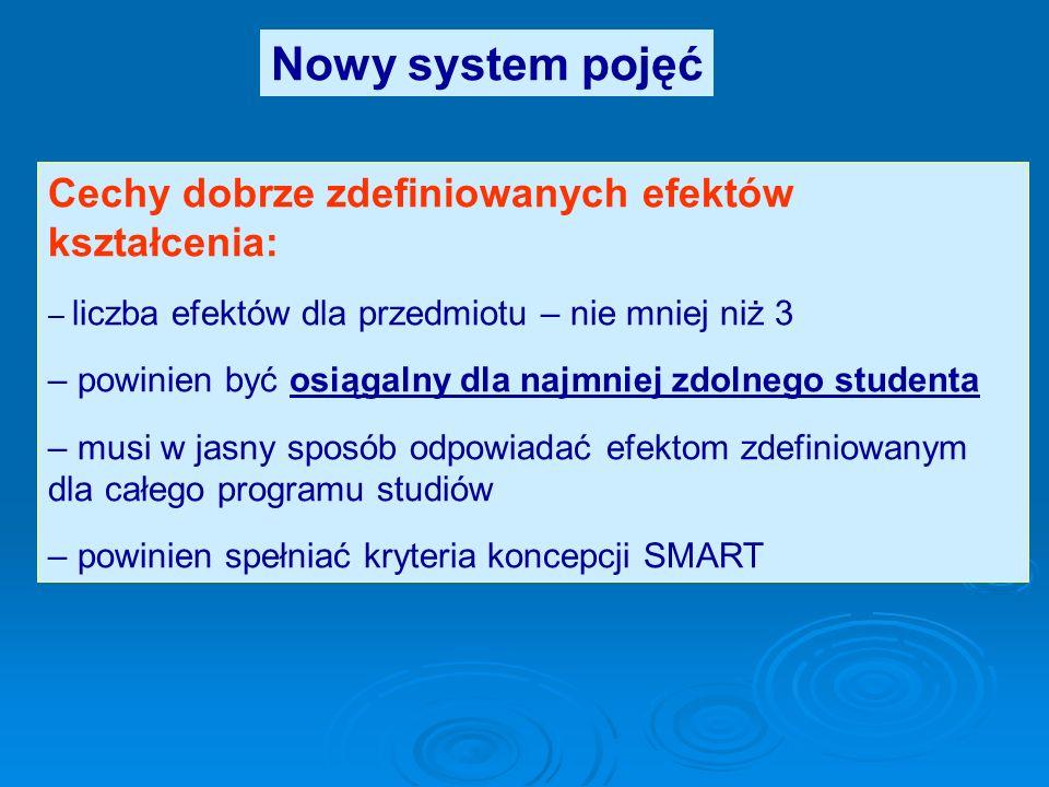 Nowy system pojęć Cechy dobrze zdefiniowanych efektów kształcenia: