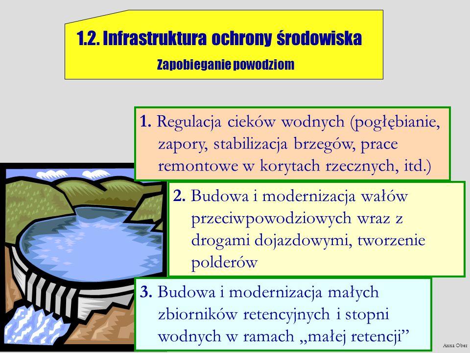 Zapobieganie powodziom