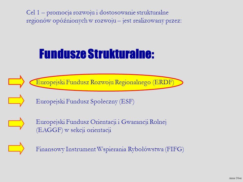 Fundusze Strukturalne: