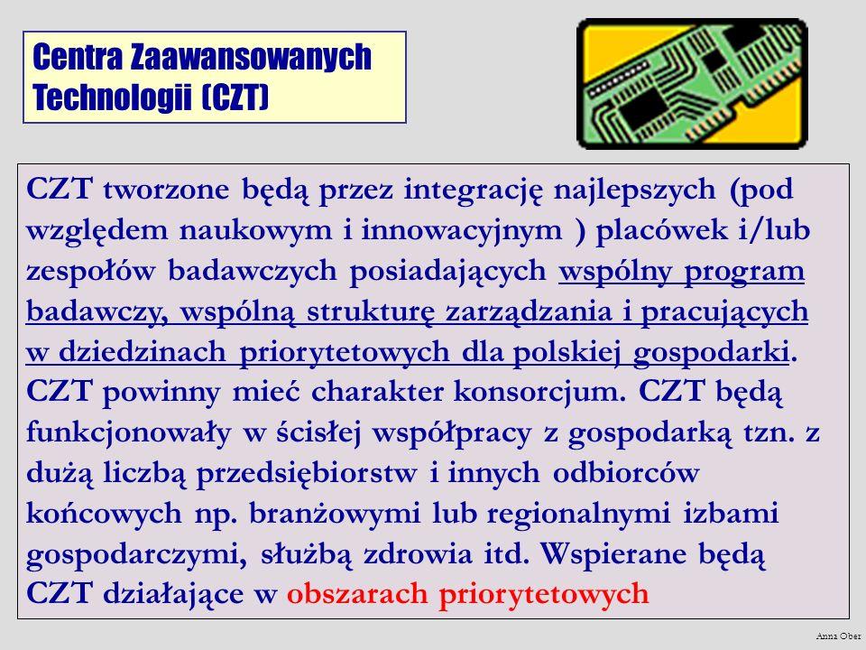 Centra Zaawansowanych Technologii (CZT)