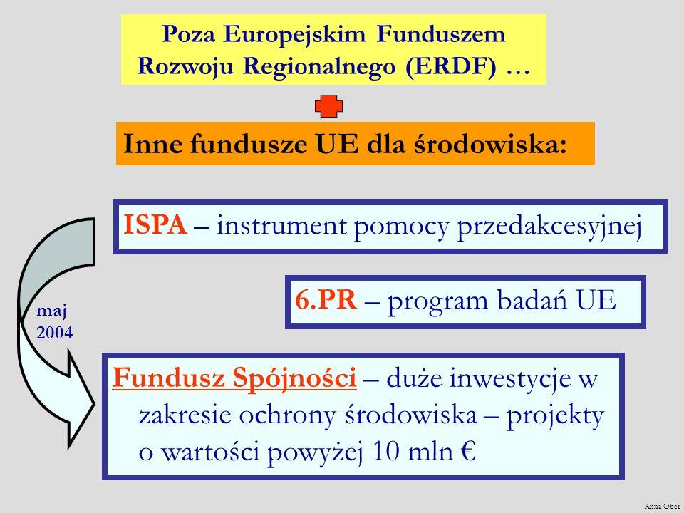 Poza Europejskim Funduszem Rozwoju Regionalnego (ERDF) …