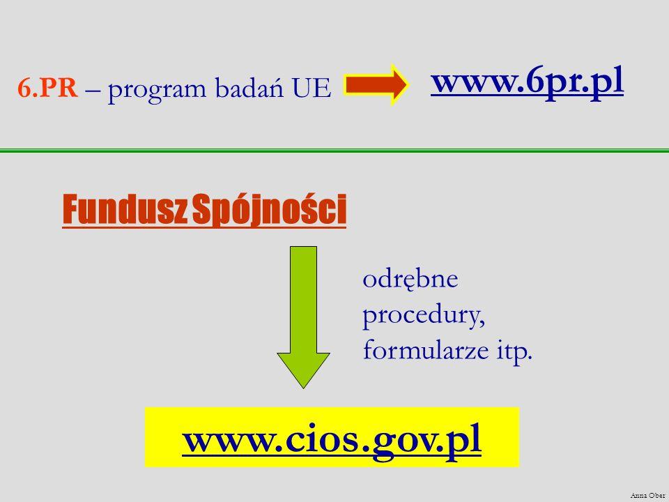 www.cios.gov.pl www.6pr.pl Fundusz Spójności 6.PR – program badań UE