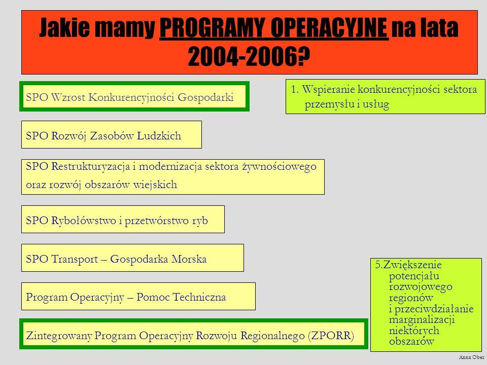 Jakie mamy PROGRAMY OPERACYJNE na lata 2004-2006