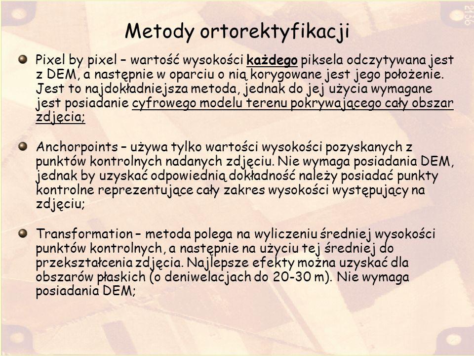 Metody ortorektyfikacji