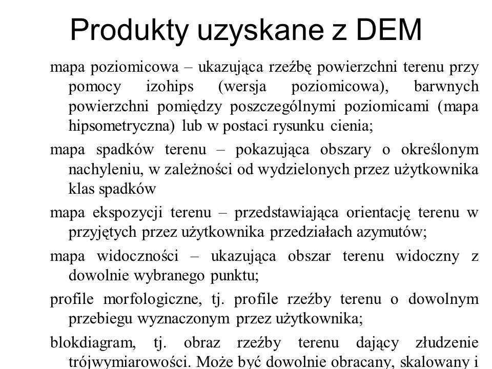 Produkty uzyskane z DEM