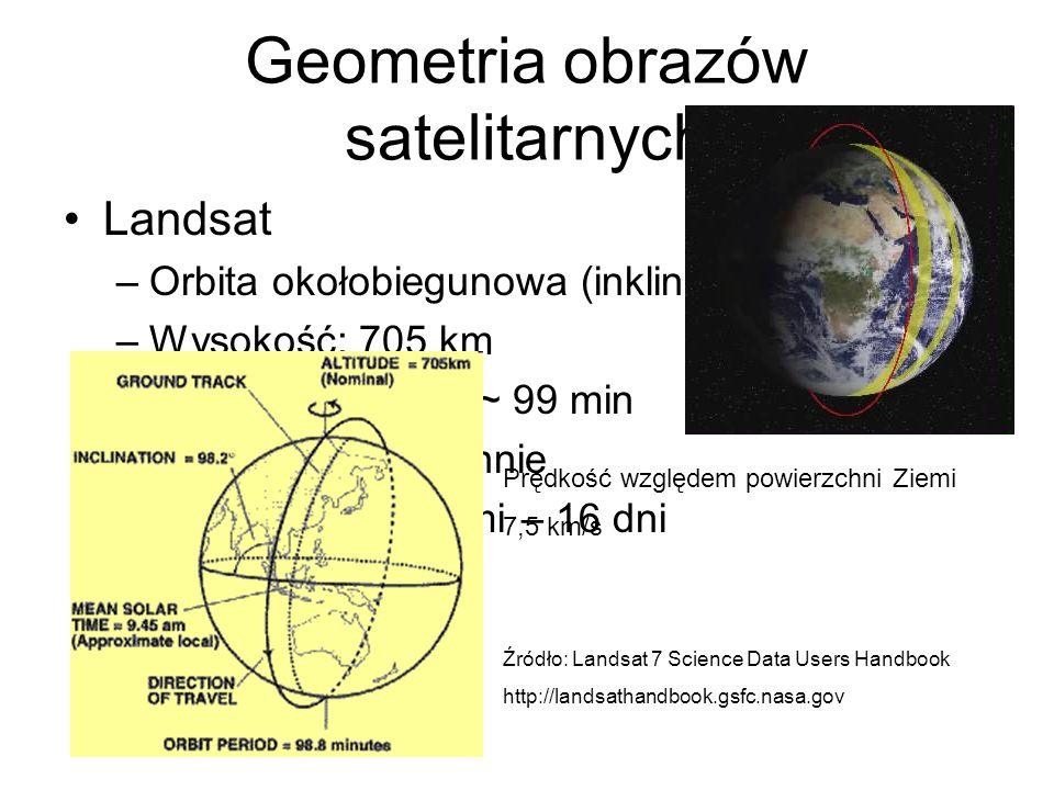 Geometria obrazów satelitarnych