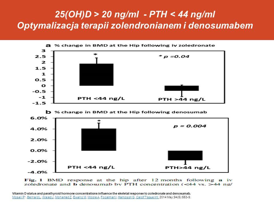 25(OH)D > 20 ng/ml - PTH < 44 ng/ml Optymalizacja terapii zolendronianem i denosumabem