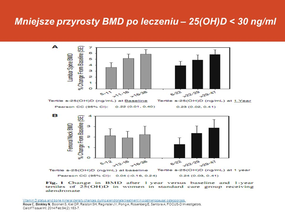 Mniejsze przyrosty BMD po leczeniu – 25(OH)D < 30 ng/ml