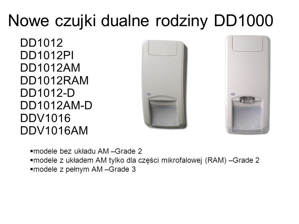 Nowe czujki dualne rodziny DD1000