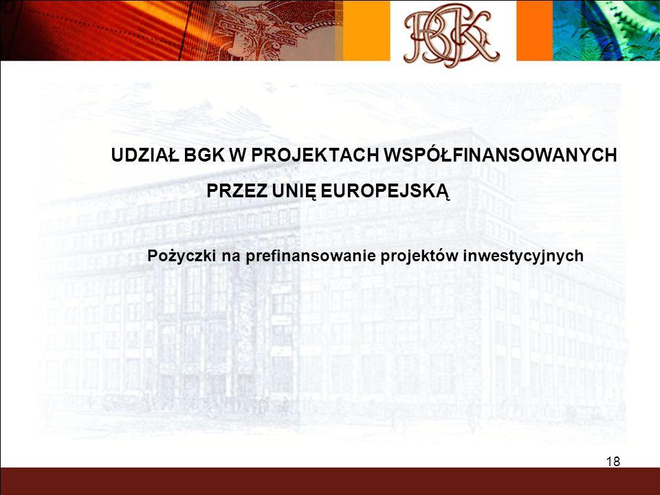Pożyczki na prefinansowanie projektów inwestycyjnych