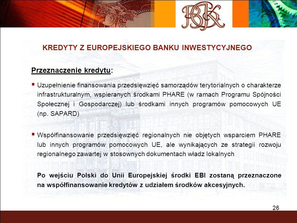 KREDYTY Z EUROPEJSKIEGO BANKU INWESTYCYJNEGO