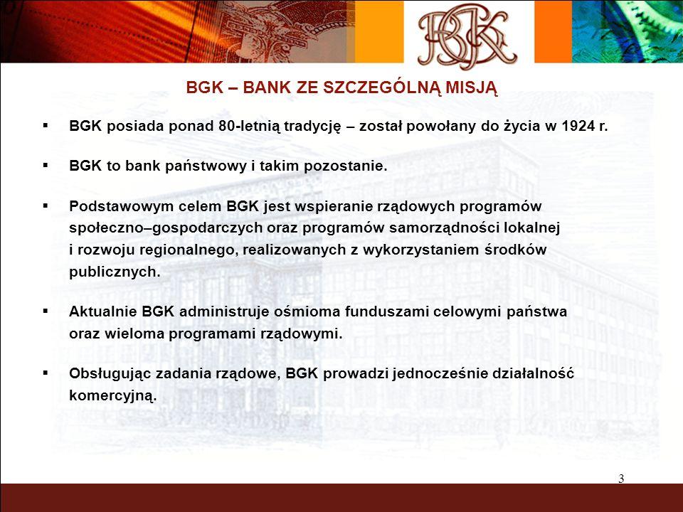 BGK – BANK ZE SZCZEGÓLNĄ MISJĄ