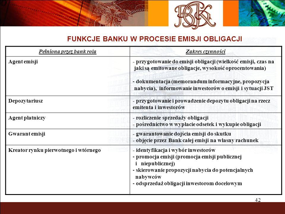 FUNKCJE BANKU W PROCESIE EMISJI OBLIGACJI