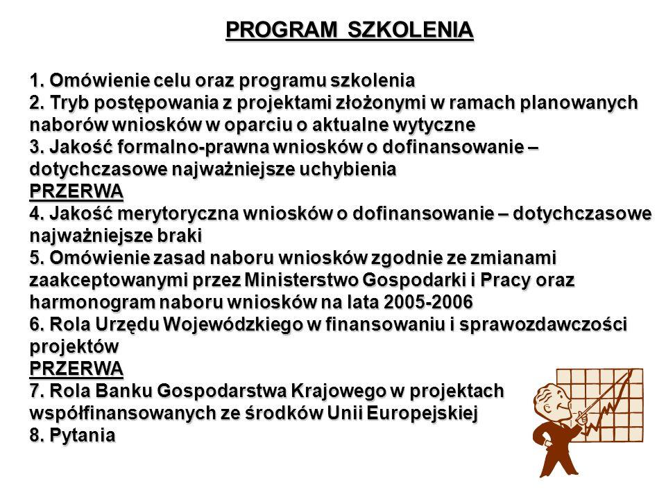PROGRAM SZKOLENIA 1. Omówienie celu oraz programu szkolenia