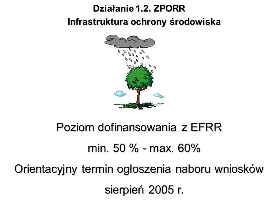 Działanie 1.2. ZPORR Infrastruktura ochrony środowiska