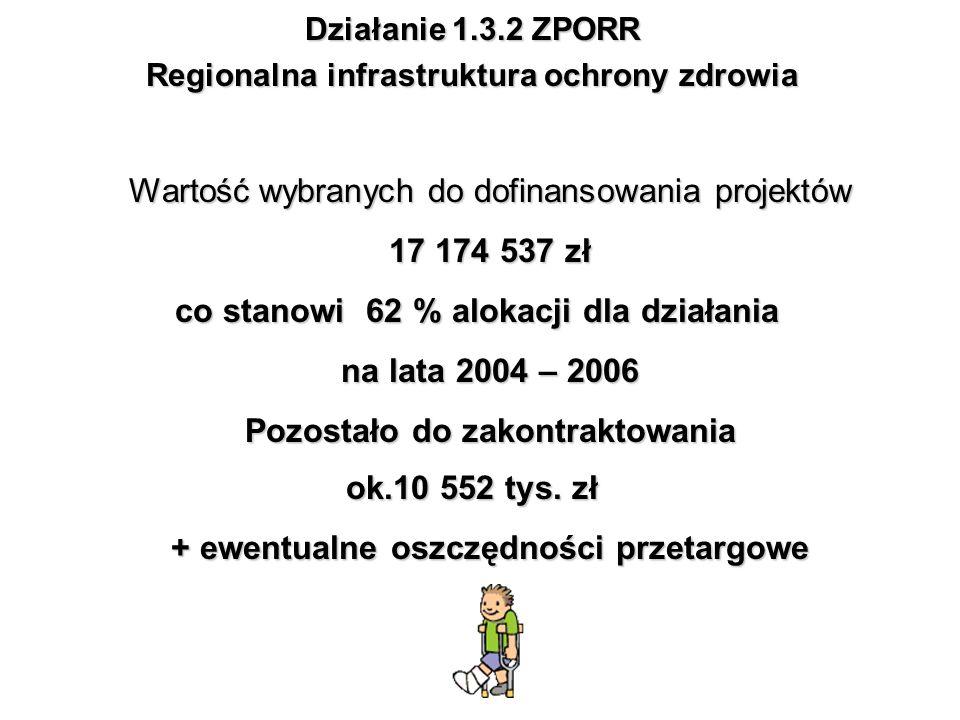 ok.10 552 tys. zł + ewentualne oszczędności przetargowe
