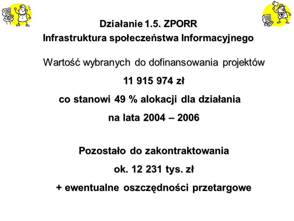 Działanie 1.5. ZPORR Infrastruktura społeczeństwa Informacyjnego. Wartość wybranych do dofinansowania projektów 11 915 974 zł.