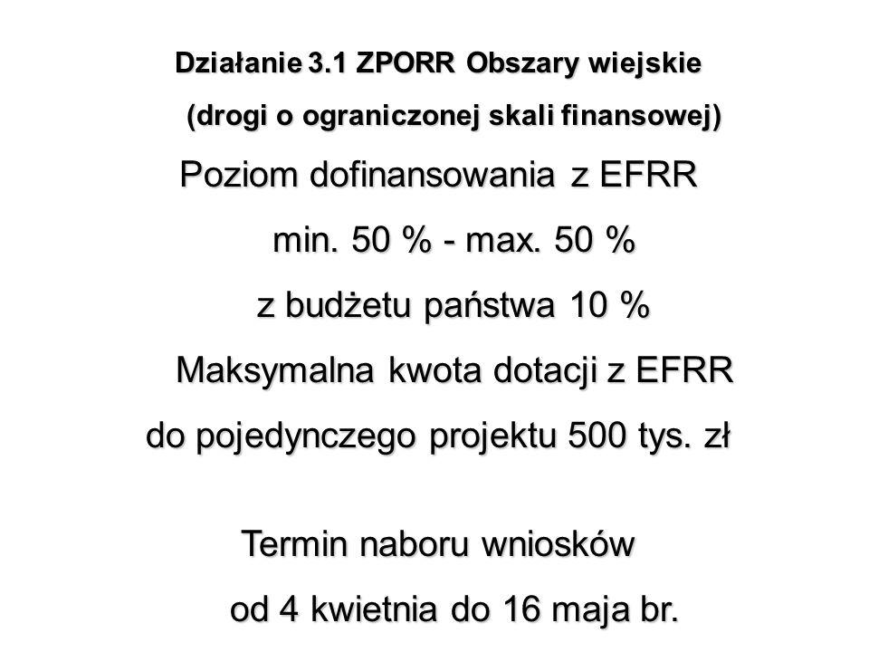 do pojedynczego projektu 500 tys. zł