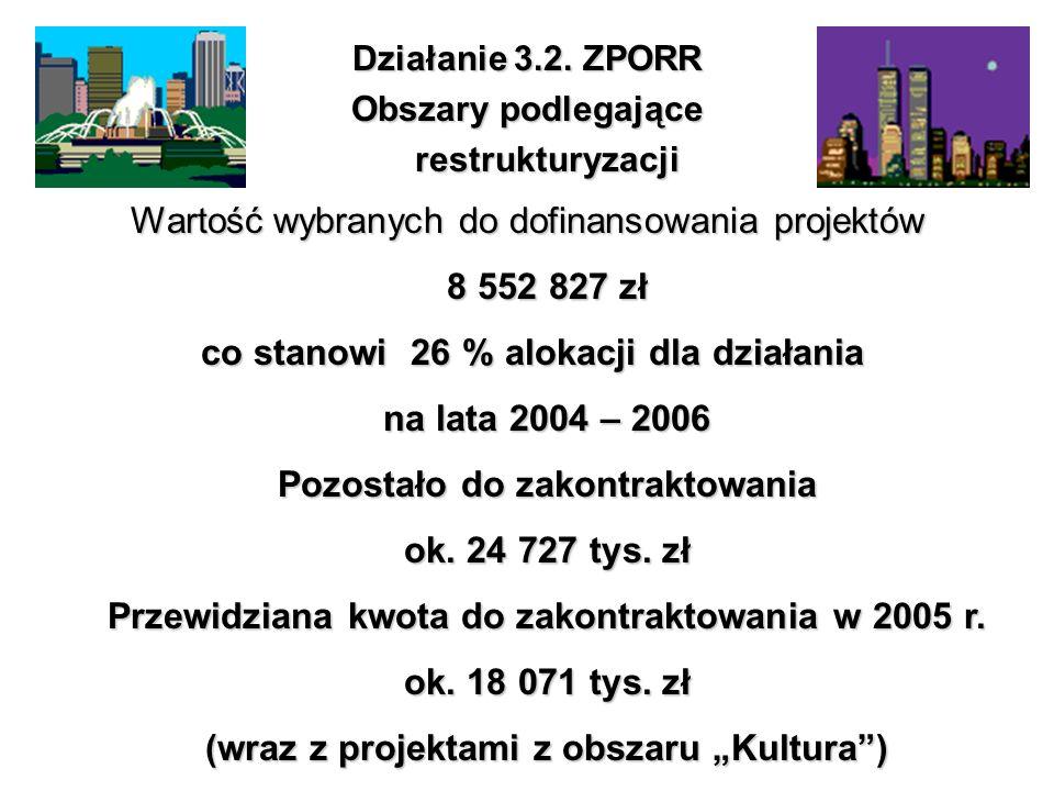 Wartość wybranych do dofinansowania projektów 8 552 827 zł